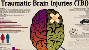 traumatic brain injuries personal injury lawyer indianapolis