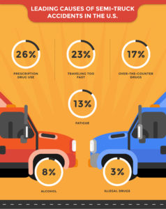 Indianapolis Truck Accident Attorneys
